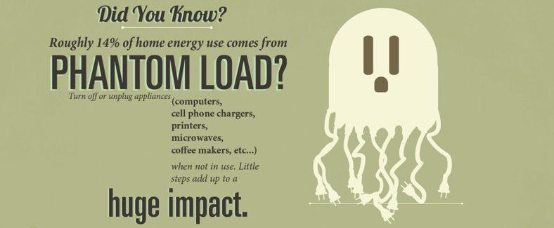 phantom load graphic energy saving tip